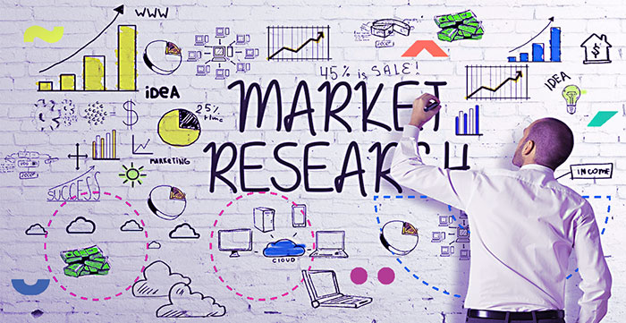 Market Research and the Future of Your Product
